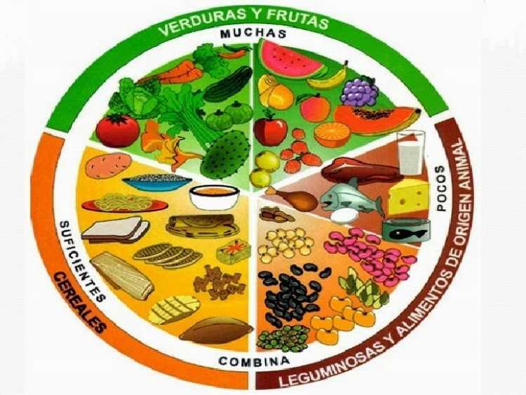 alimentos colores