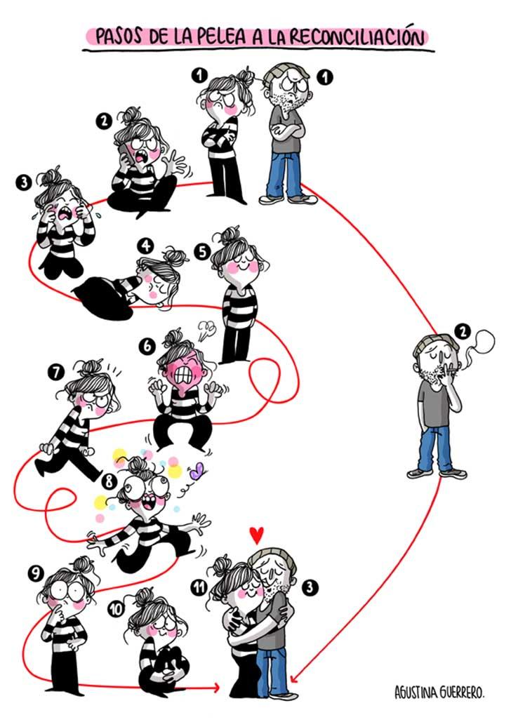 parejas 8