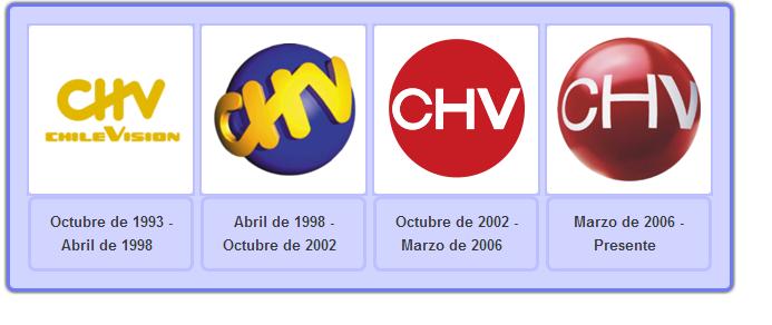 Logos de Chilevisión